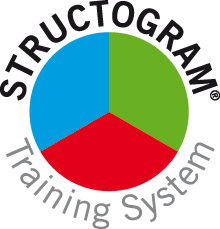 Structogram Trainingssystem